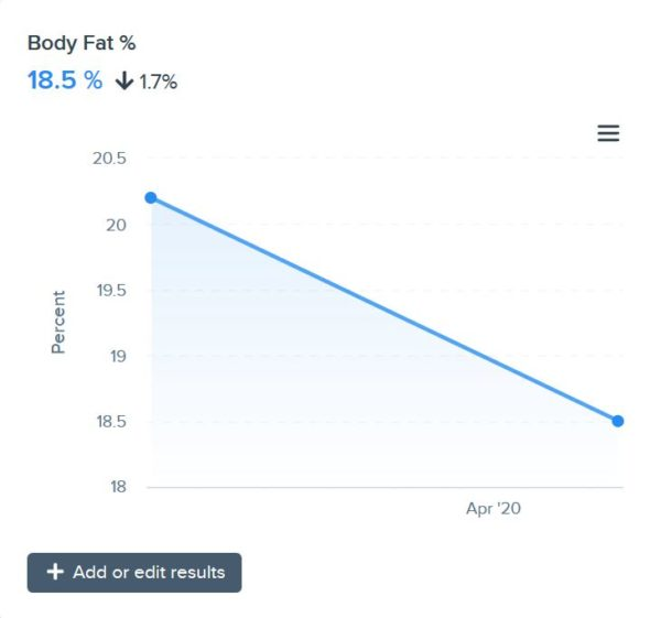 Client Body Fat Drop